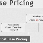 Cost Based Pricing - Making It Easier