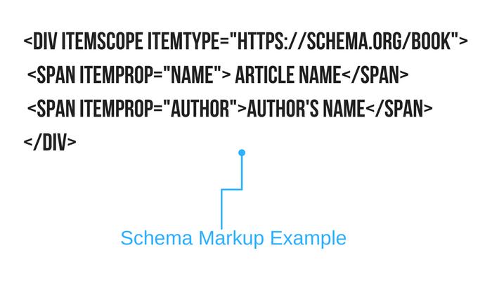 Schema Markup Sample