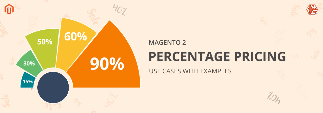 Magento 2 Percentage Pricing – Use Cases with Examples