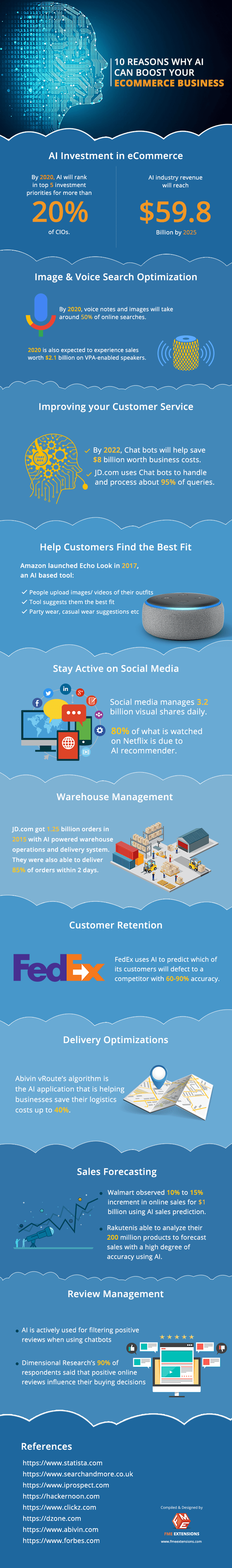 10-reasons-why-ai-can-boost-your-ecommerce-business-infographic