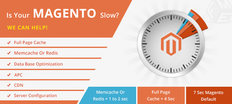 Magento Optimization Service